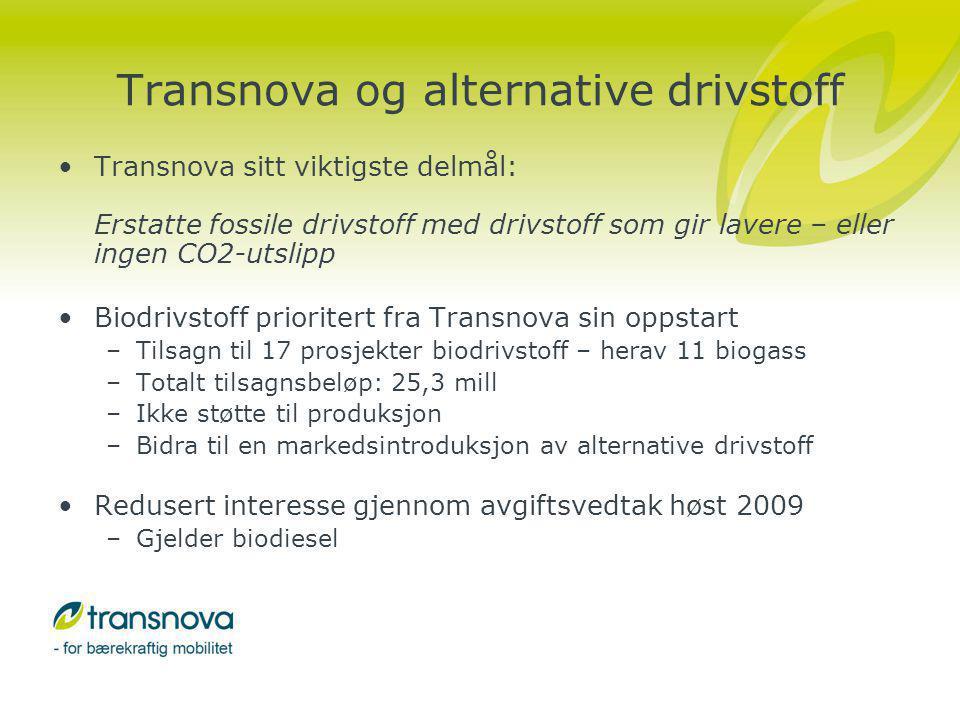 Alternative drivstoff 2009/2010 - totalt 92,8 mill