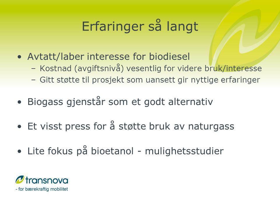 Dilemma og prioriteringer Bruk av biomasse til drivstoff.