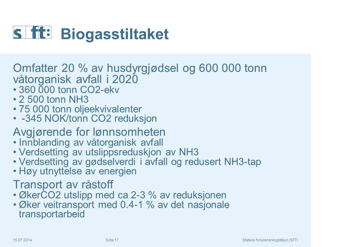 15.07.2014Statens forurensningstilsyn (SFT) Side 17 Biogasstiltaket Omfatter 20 % av husdyrgjødsel og 600 000 tonn våtorganisk avfall i 2020 360 000 t
