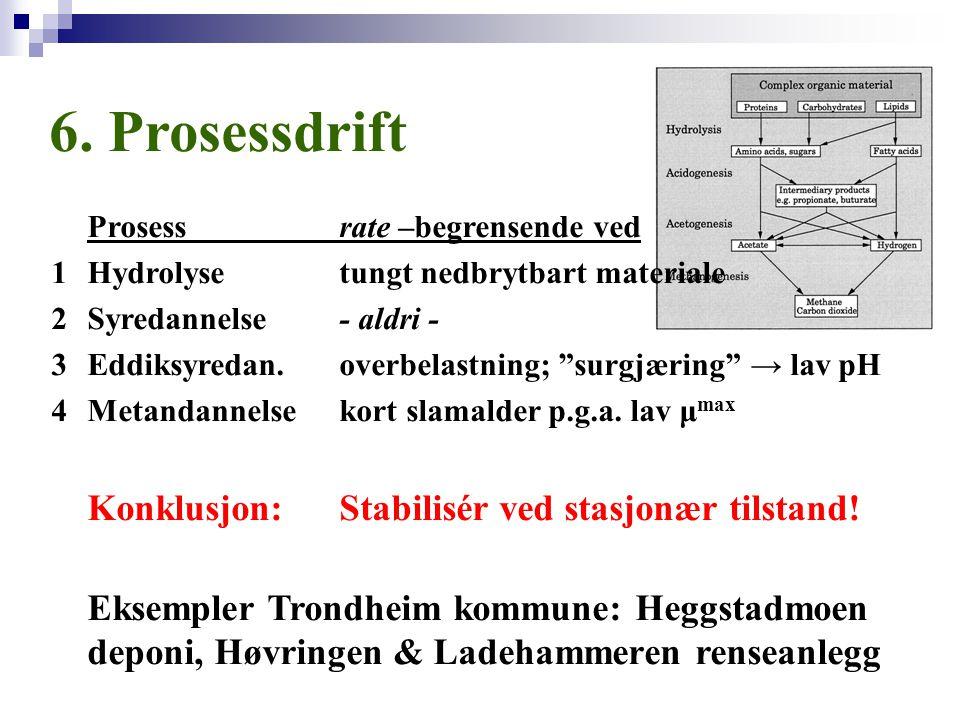 """6. Prosessdrift Prosessrate –begrensende ved 1Hydrolysetungt nedbrytbart materiale 2Syredannelse- aldri - 3Eddiksyredan.overbelastning; """"surgjæring"""" →"""