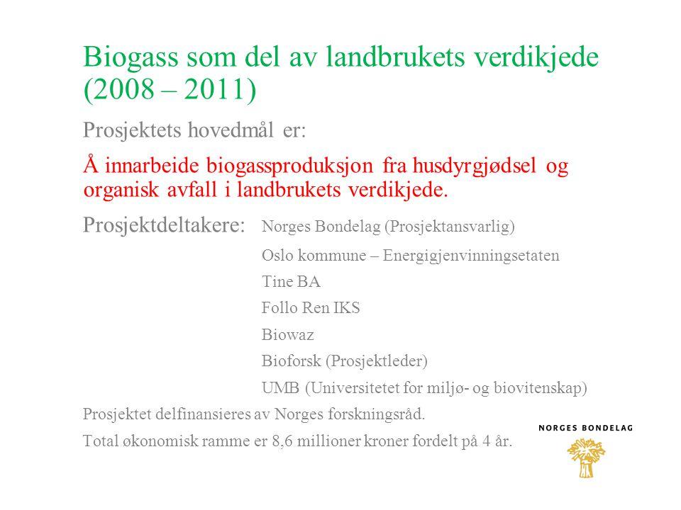 Biogass som del av landbrukets verdikjede (2008 – 2011) Prosjektets hovedmål er: Å innarbeide biogassproduksjon fra husdyrgjødsel og organisk avfall i