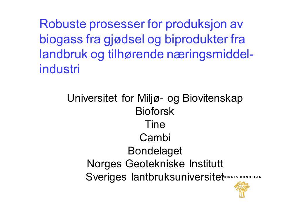 Robuste prosesser for produksjon av biogass fra gjødsel og biprodukter fra landbruk og tilhørende næringsmiddel- industri Universitet for Miljø- og Bi