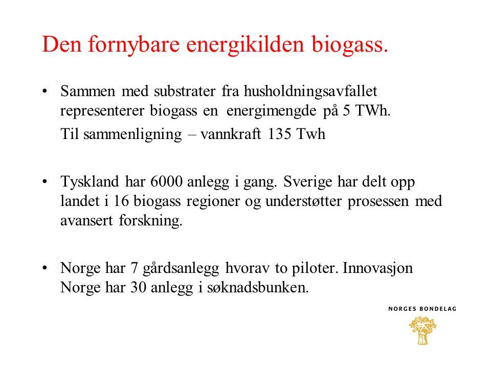 Den fornybare energikilden biogass. Sammen med substrater fra husholdningsavfallet representerer biogass en energimengde på 5 TWh. Til sammenligning –