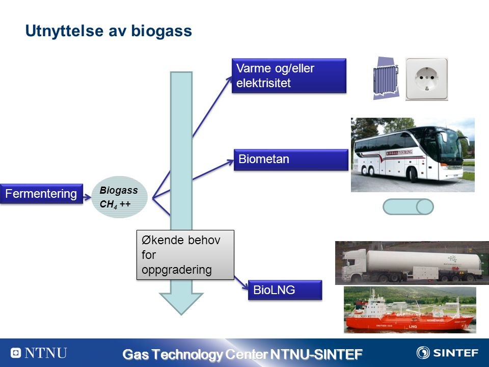 ..and depending on the use, the specifications for the upgraded biogas will vary….