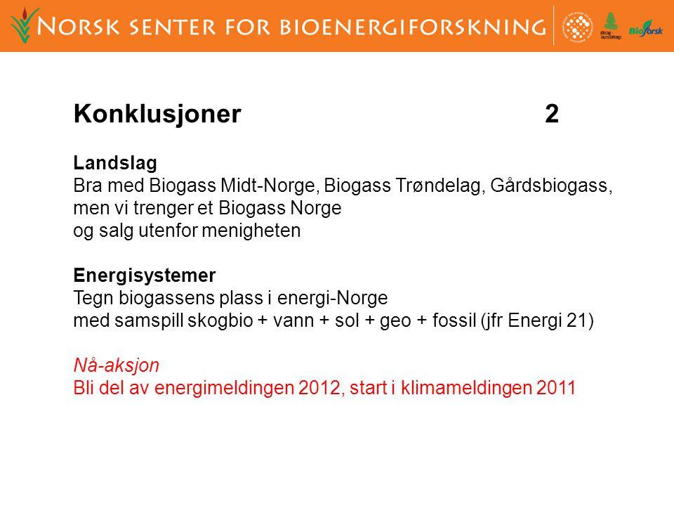Konklusjoner2 Landslag Bra med Biogass Midt-Norge, Biogass Trøndelag, Gårdsbiogass, men vi trenger et Biogass Norge og salg utenfor menigheten Energisystemer Tegn biogassens plass i energi-Norge med samspill skogbio + vann + sol + geo + fossil (jfr Energi 21) Nå-aksjon Bli del av energimeldingen 2012, start i klimameldingen 2011