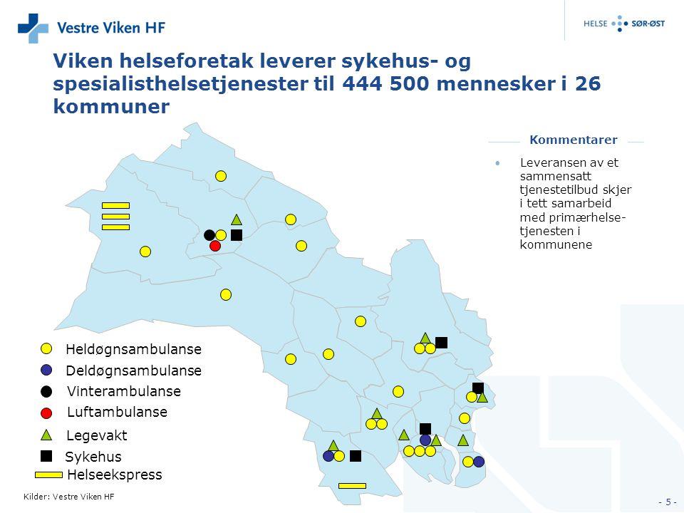 Viken helseforetak leverer sykehus- og spesialisthelsetjenester til 444 500 mennesker i 26 kommuner Deldøgnsambulanse Heldøgnsambulanse Vinterambulans