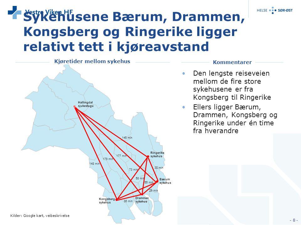 29 min Drammen sykehus Bærum sykehus Kongsberg sykehus Ringerike sykehus Hallingdal sjukestugu 36 min 58 min 55 min 38 min 73 min 179 min 148 min 145