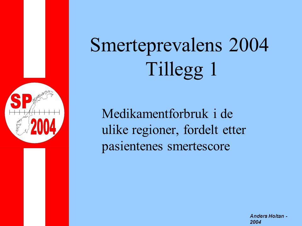 Smerteprevalens 2004 Tillegg 1 Medikamentforbruk i de ulike regioner, fordelt etter pasientenes smertescore Anders Holtan - 2004