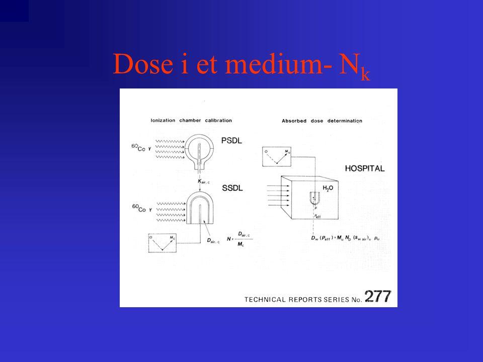 Dose i et medium -N k Produktet av k att og k m avviker fra 1 med 1-3%