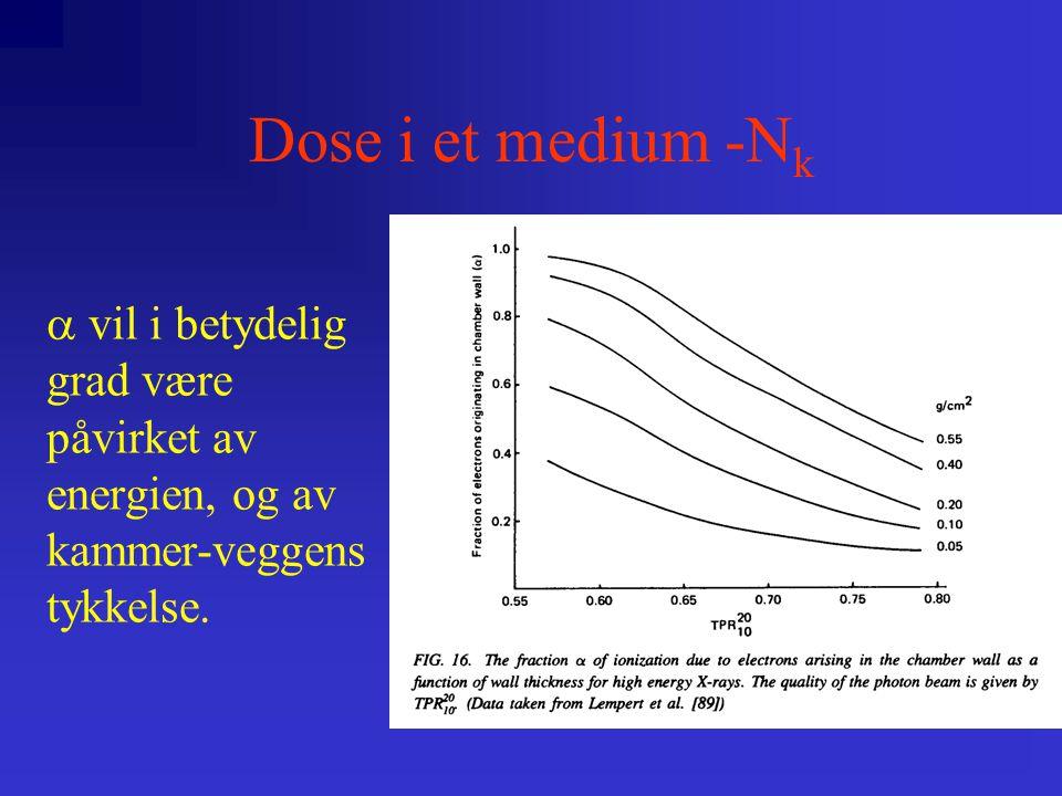 Dose i et medium -N k  vil i betydelig grad være påvirket av energien, og av kammer-veggens tykkelse.