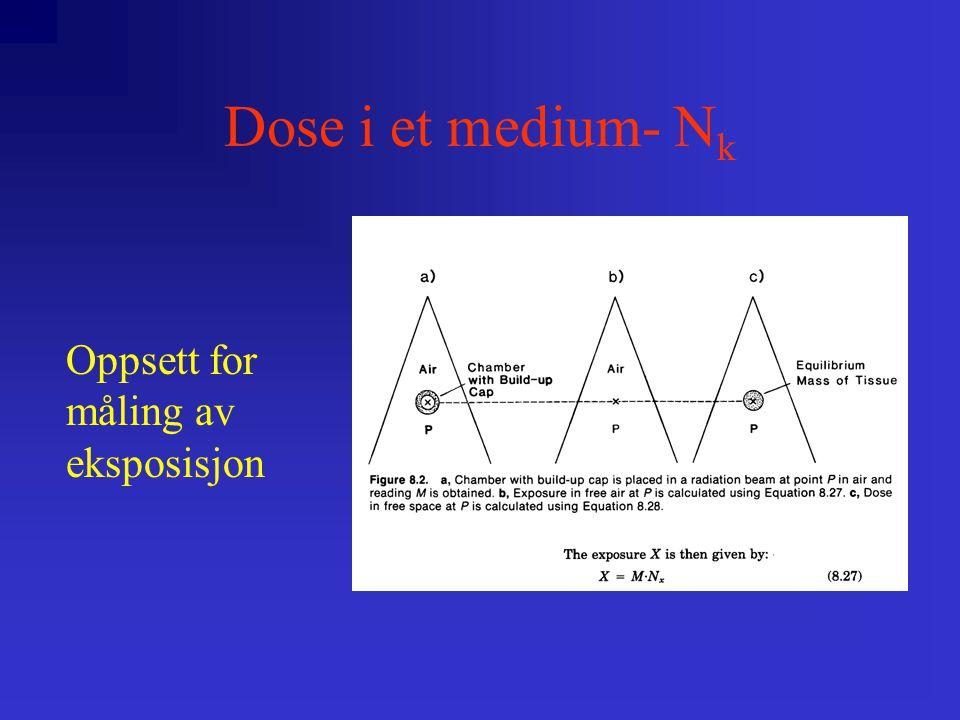 Dose i et medium -N D Fra vann til vev…. D vev =D vann (S/  ) vev/vann pas.