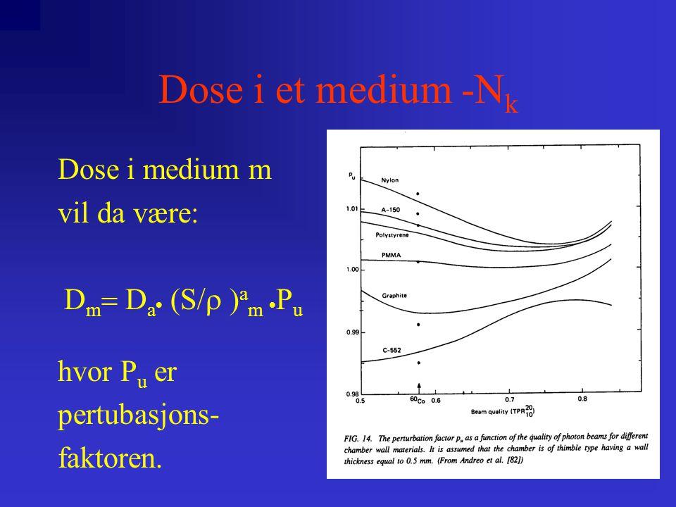 Dose i et medium -N k Dose i medium m vil da være: D m  D a   S  a m  P u hvor P u er pertubasjons- faktoren.