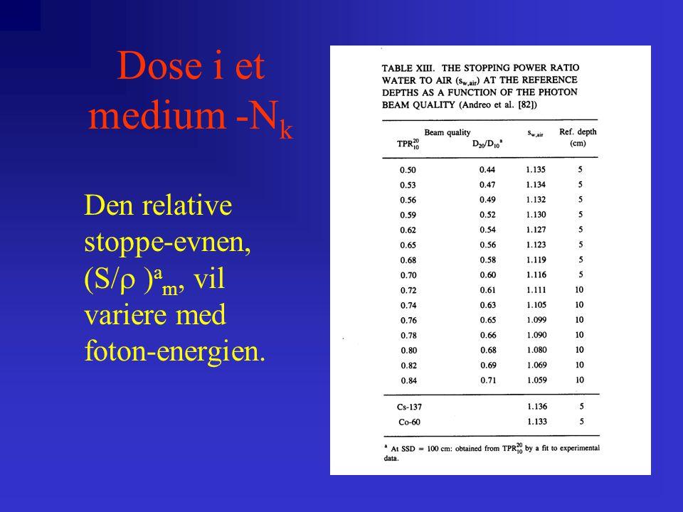 Dose i et medium -N D Sammenhengen mellom N D - og N k - formalismen vil da være: N D = [N k  (1-g)  k m  k att  (S/  )] Q o  P u,Q hvor P u,Q er en total pertubasjonsfaktor