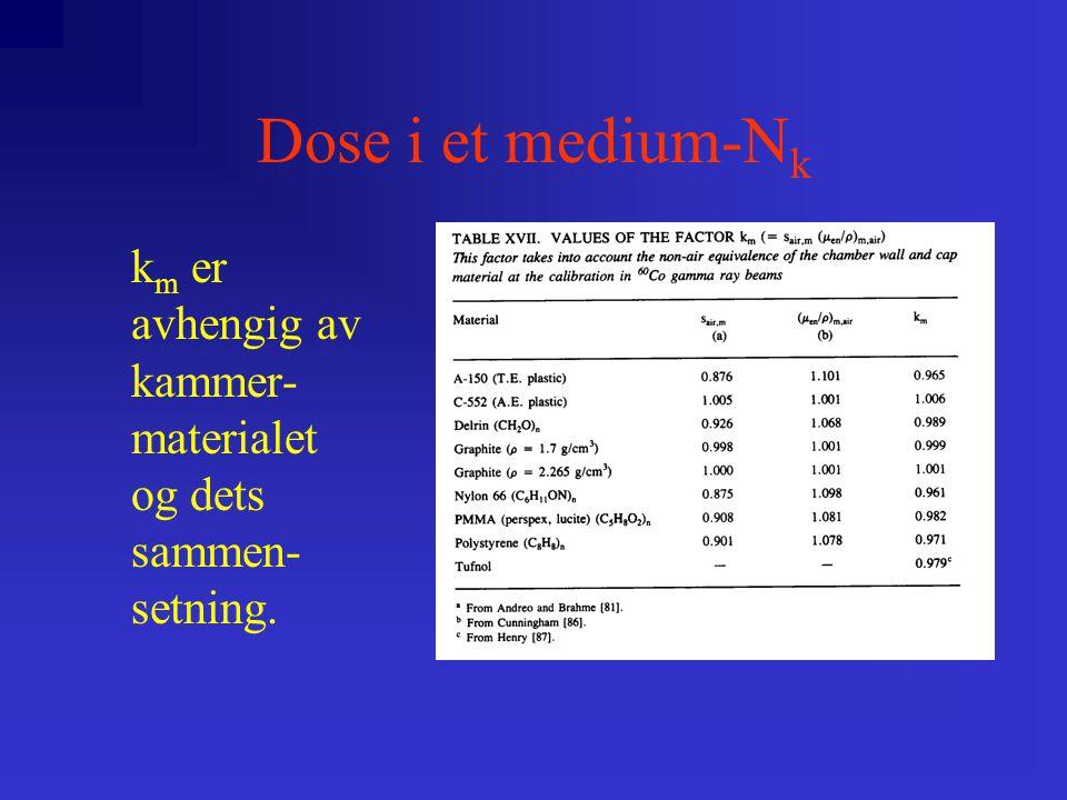 Dose i et medium-N k k m er avhengig av kammer- materialet og dets sammen- setning.
