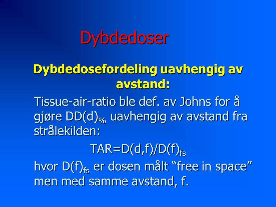 Dybdedoser Dybdedosefordeling uavhengig av avstand: Tissue-air-ratio ble def.