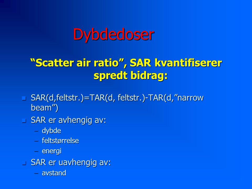 Dybdedoser Scatter air ratio , SAR kvantifiserer spredt bidrag: n SAR(d,feltstr.)=TAR(d, feltstr.)-TAR(d, narrow beam ) n SAR er avhengig av: –dybde –feltstørrelse –energi n SAR er uavhengig av: –avstand