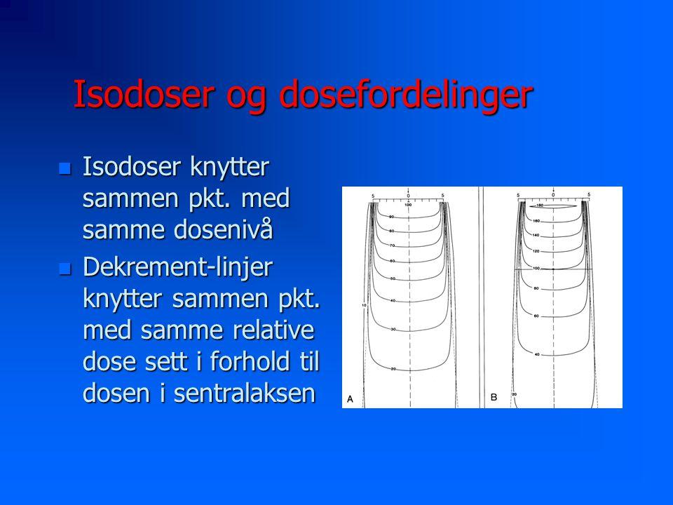 Isodoser og dosefordelinger n Isodoser knytter sammen pkt.