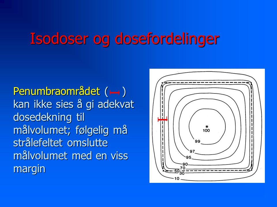 Isodoser og dosefordelinger Penumbraområdet ( ) kan ikke sies å gi adekvat dosedekning til målvolumet; følgelig må strålefeltet omslutte målvolumet med en viss margin