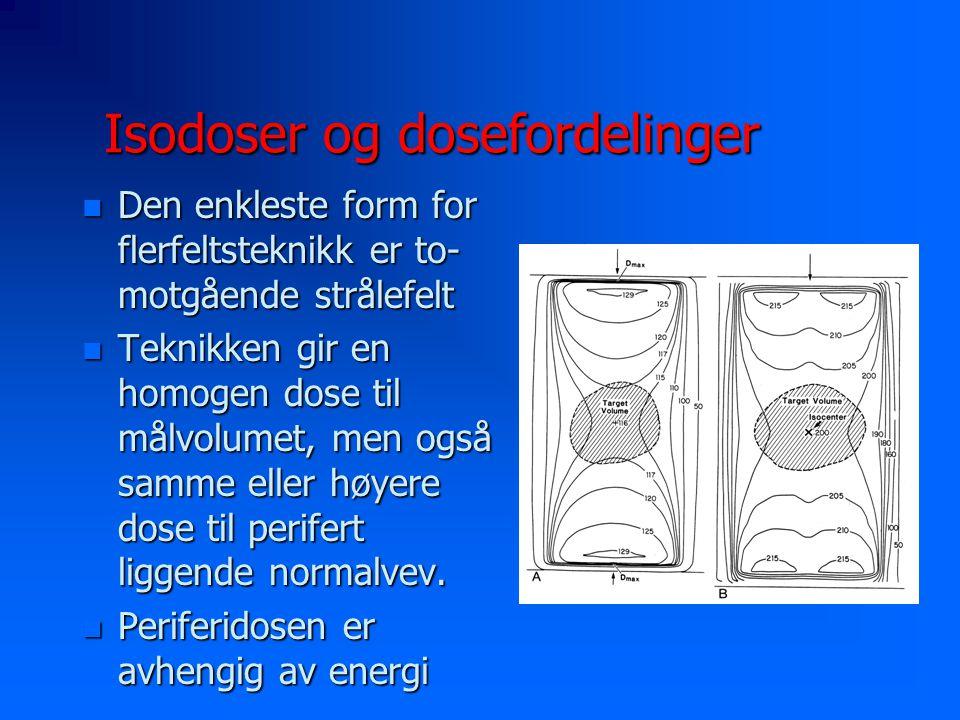 Isodoser og dosefordelinger n Den enkleste form for flerfeltsteknikk er to- motgående strålefelt n Teknikken gir en homogen dose til målvolumet, men også samme eller høyere dose til perifert liggende normalvev.