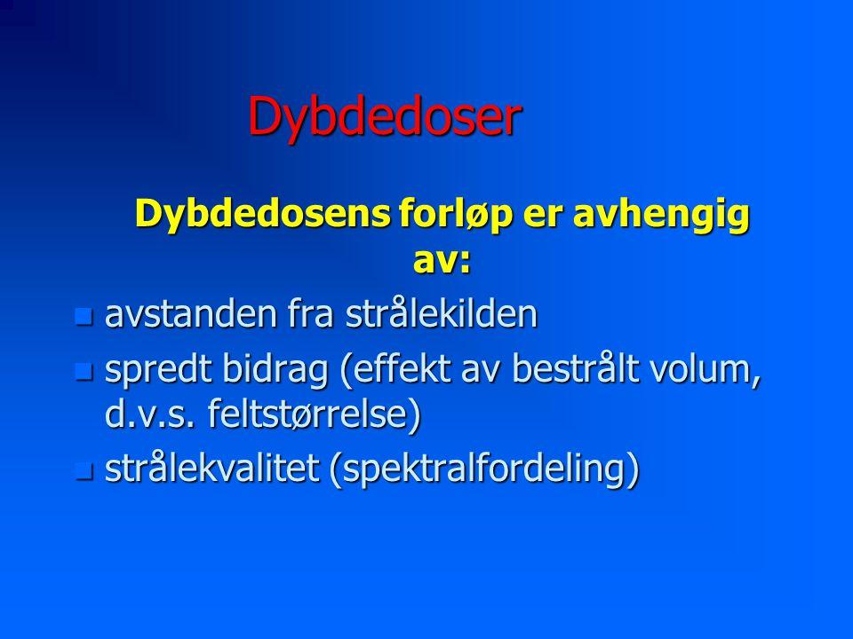 Dybdedoser Dybdedosens forløp er avhengig av: n avstanden fra strålekilden n spredt bidrag (effekt av bestrålt volum, d.v.s.