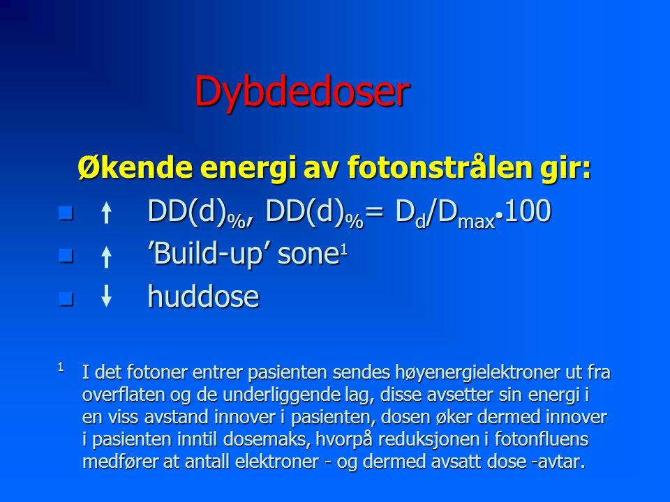 Dybdedoser Økende energi av fotonstrålen gir: n DD(d) %, DD(d) % = D d /D max 100 n 'Build-up' sone 1 n huddose 1 I det fotoner entrer pasienten sendes høyenergielektroner ut fra overflaten og de underliggende lag, disse avsetter sin energi i en viss avstand innover i pasienten, dosen øker dermed innover i pasienten inntil dosemaks, hvorpå reduksjonen i fotonfluens medfører at antall elektroner - og dermed avsatt dose -avtar.