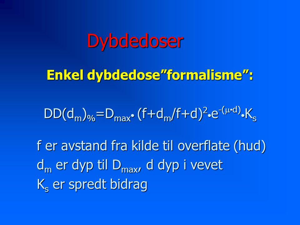 Dybdedoser K s avhenger av bestrålt volum: n Areal/perimeter-forholdet (gjelder rek- tangulære felt: A/P=a b/[2 (a+b)] Ekvivalent kvadratisk felt vil da være: A/P=a/4 n For sirkulære felt: A/P=r   /4