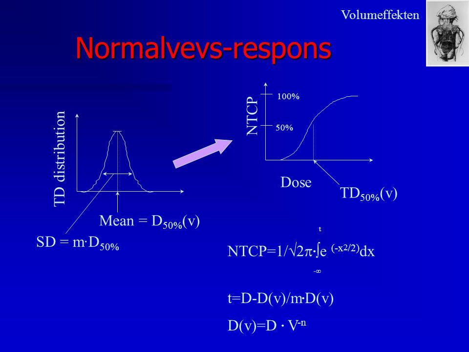 Normalvevs-respons Dose NTCP TD 50% (v) 50% 100% Mean = D 50% (v) SD = m·D 50% TD distribution t NTCP=1/  2    e (-x 2 /2) dx -  t=D-D(v)/m  D(v