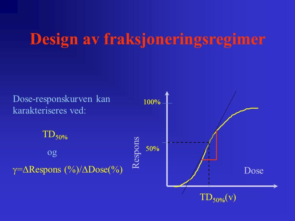 Design av fraksjoneringsregimer Dose Respons TD 50% (v) 50% 100% Dose-responskurven kan karakteriseres ved: TD 50% og  =  Respons (%)/  Dose(%)