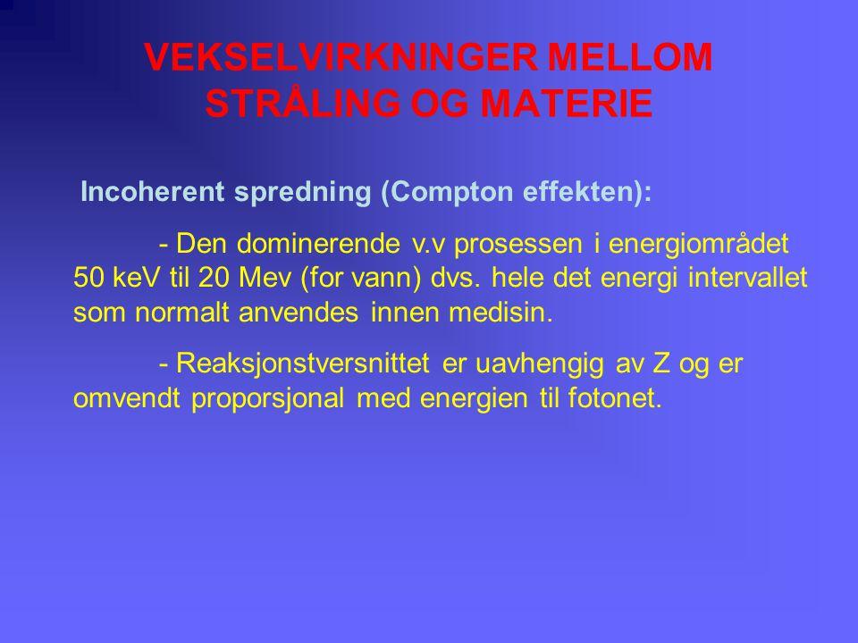 VEKSELVIRKNINGER MELLOM STRÅLING OG MATERIE Incoherent spredning (Compton effekten): - Den dominerende v.v prosessen i energiområdet 50 keV til 20 Mev