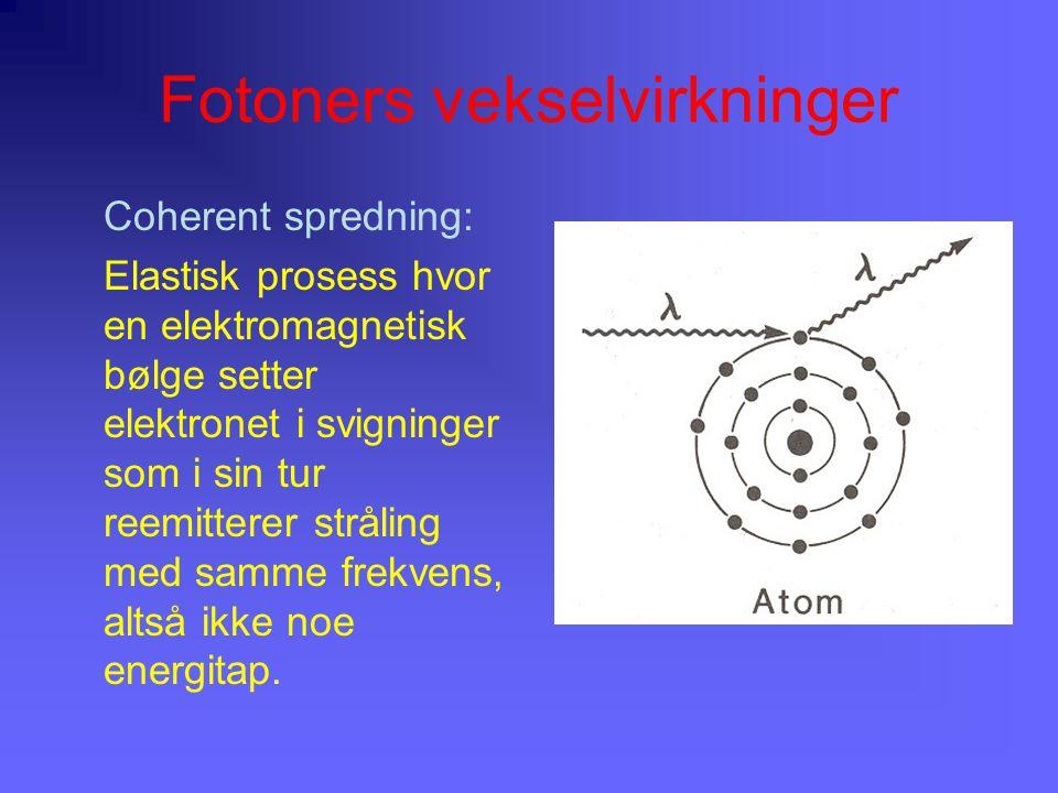 Fotoners vekselvirkninger Coherent spredning: Elastisk prosess hvor en elektromagnetisk bølge setter elektronet i svigninger som i sin tur reemitterer