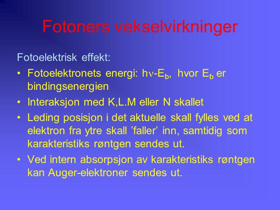Fotoners vekselvirkninger Fotoelektrisk effekt: Fotoelektronets energi: h -E b, hvor E b er bindingsenergien Interaksjon med K,L.M eller N skallet Led