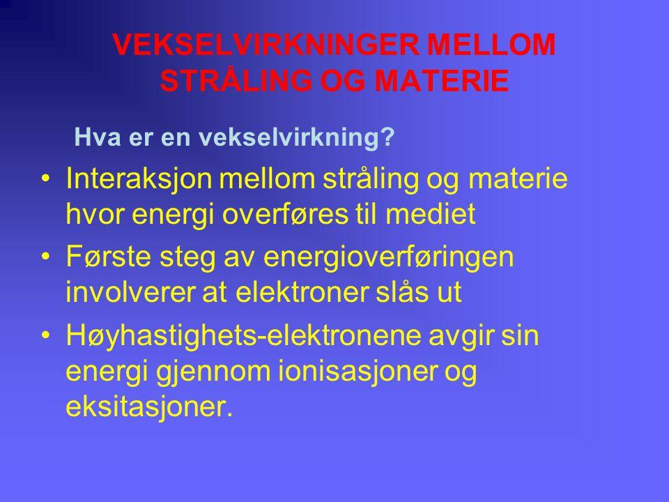 VEKSELVIRKNINGER MELLOM STRÅLING OG MATERIE Hva er en vekselvirkning? Interaksjon mellom stråling og materie hvor energi overføres til mediet Første s