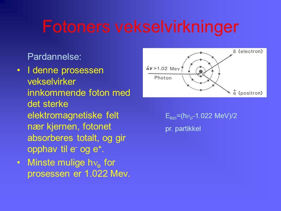 Fotoners vekselvirkninger Pardannelse: I denne prosessen vekselvirker innkommende foton med det sterke elektromagnetiske felt nær kjernen, fotonet abs