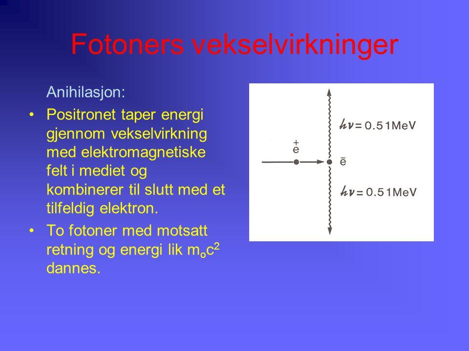 Fotoners vekselvirkninger Anihilasjon: Positronet taper energi gjennom vekselvirkning med elektromagnetiske felt i mediet og kombinerer til slutt med