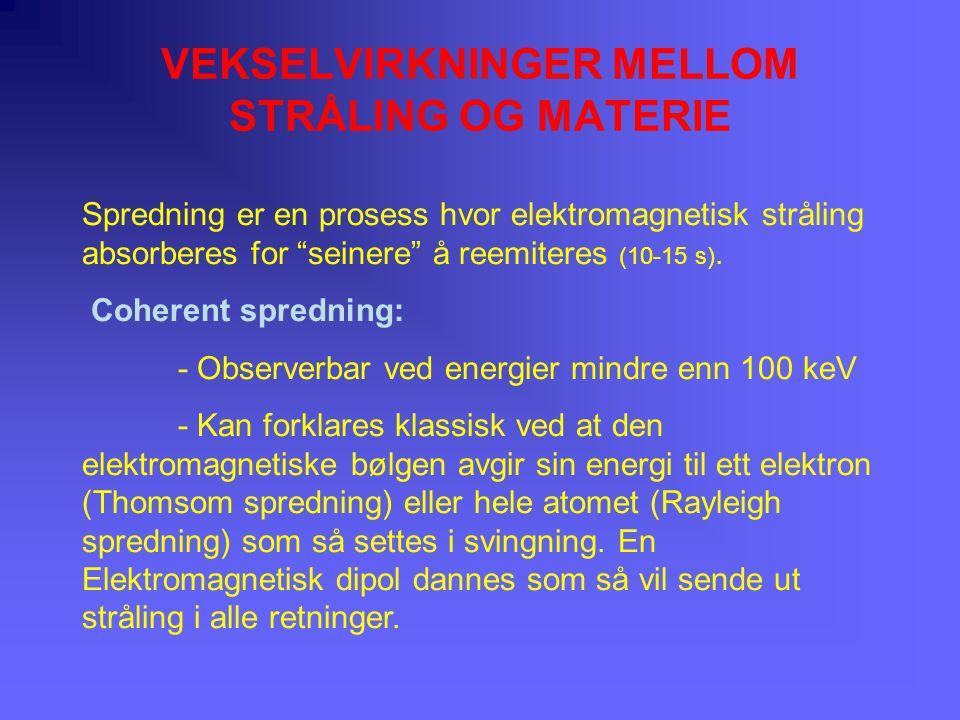 """VEKSELVIRKNINGER MELLOM STRÅLING OG MATERIE Spredning er en prosess hvor elektromagnetisk stråling absorberes for """"seinere"""" å reemiteres (10-15 s). Co"""
