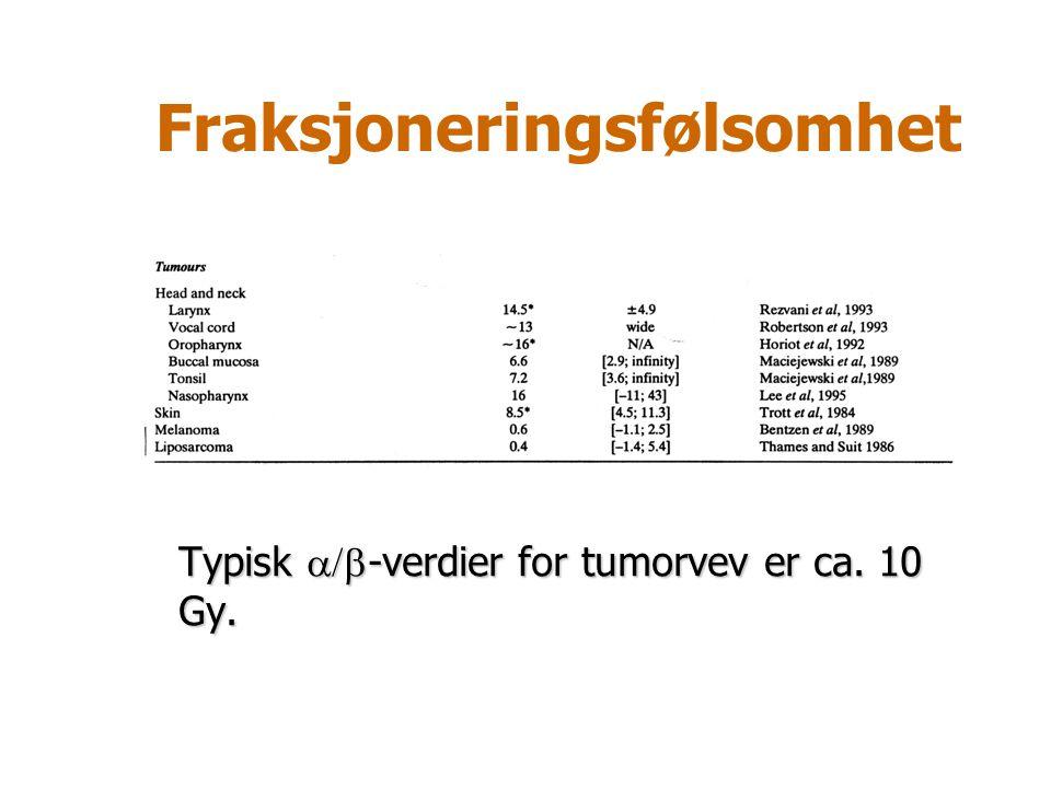 Fraksjoneringsfølsomhet Typisk  -verdier for tumorvev er ca. 10 Gy.