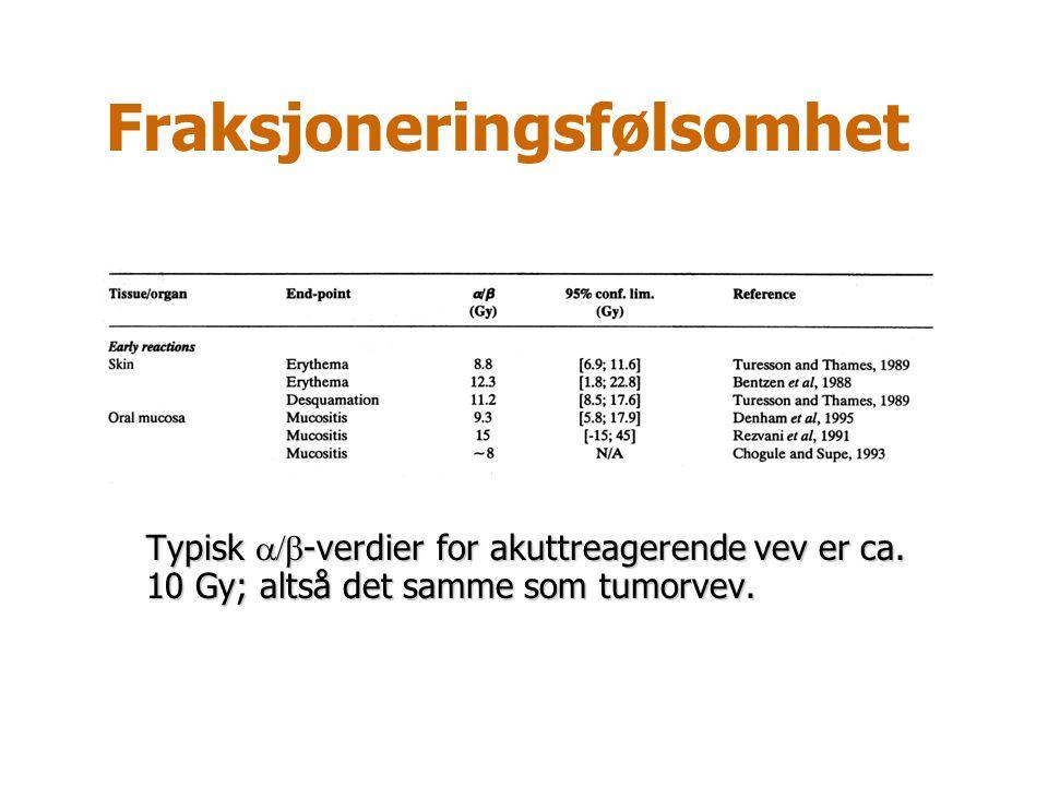 Fraksjoneringsfølsomhet Typisk  -verdier for akuttreagerende vev er ca. 10 Gy; altså det samme som tumorvev.