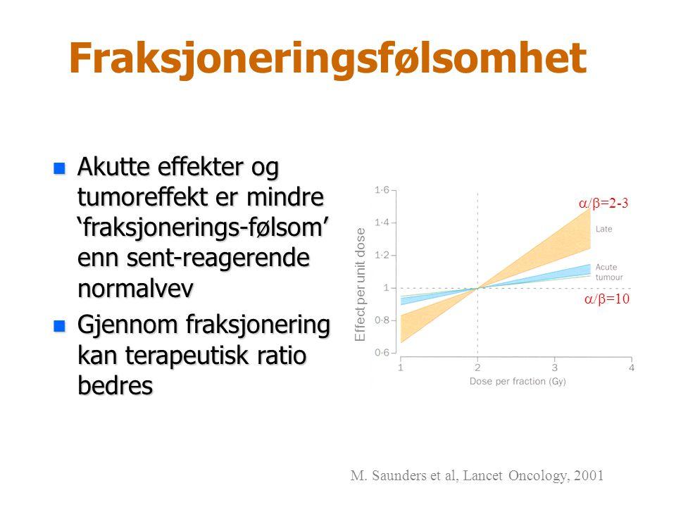 Fraksjoneringsfølsomhet M. Saunders et al, Lancet Oncology, 2001  =10  =2-3 n Akutte effekter og tumoreffekt er mindre 'fraksjonerings-følsom' e