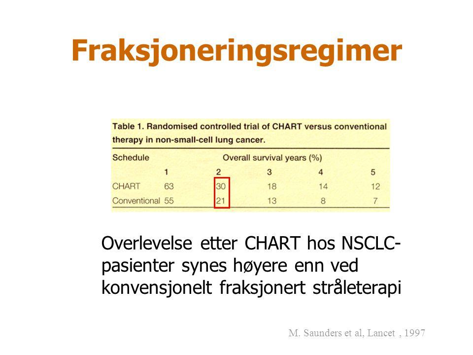 Fraksjoneringsregimer Overlevelse etter CHART hos NSCLC- pasienter synes høyere enn ved konvensjonelt fraksjonert stråleterapi M. Saunders et al, Lanc
