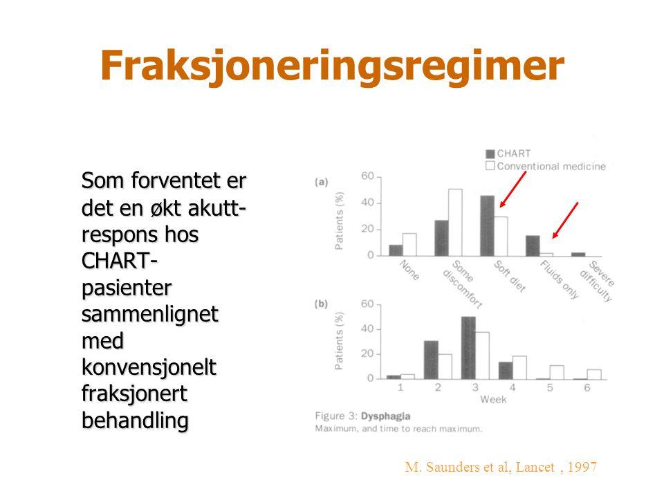 Fraksjoneringsregimer M. Saunders et al, Lancet, 1997 Som forventet er det en økt akutt- respons hos CHART- pasienter sammenlignet med konvensjonelt f