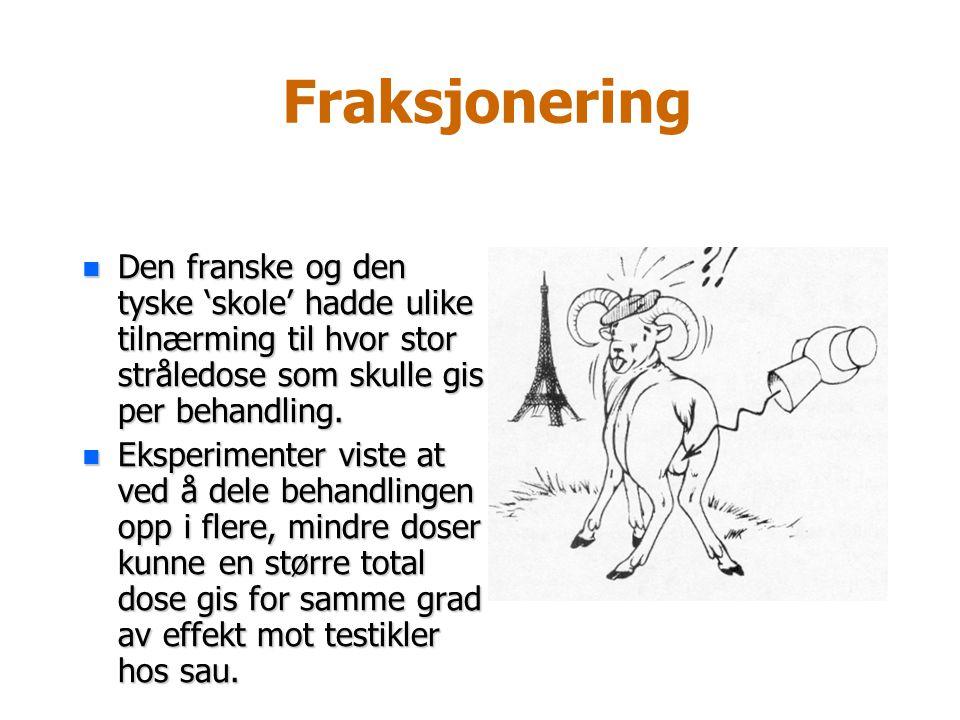 Fraksjonering Strandqvist var av de aller første som forsøkte å kvantifisere den doseøkning som måtte til for å oppnå samme effekt ved behandlinger som strekte seg over lengre tid.
