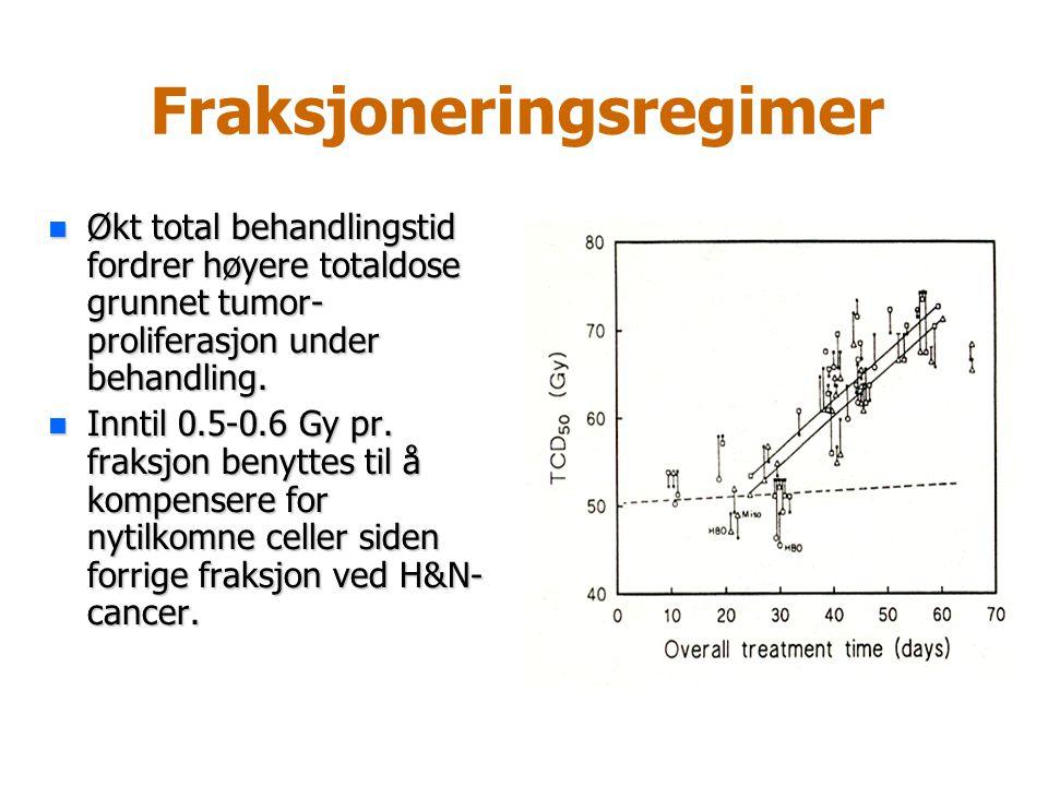 Fraksjoneringsregimer n Økt total behandlingstid fordrer høyere totaldose grunnet tumor- proliferasjon under behandling. n Inntil 0.5-0.6 Gy pr. fraks