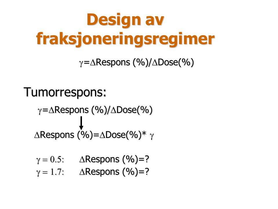 Design av fraksjoneringsregimer  =  Respons (%)/  Dose(%) Tumorrespons:  =  Respons (%)/  Dose(%)  =  Respons (%)/  Dose(%)  Respons (%)= 