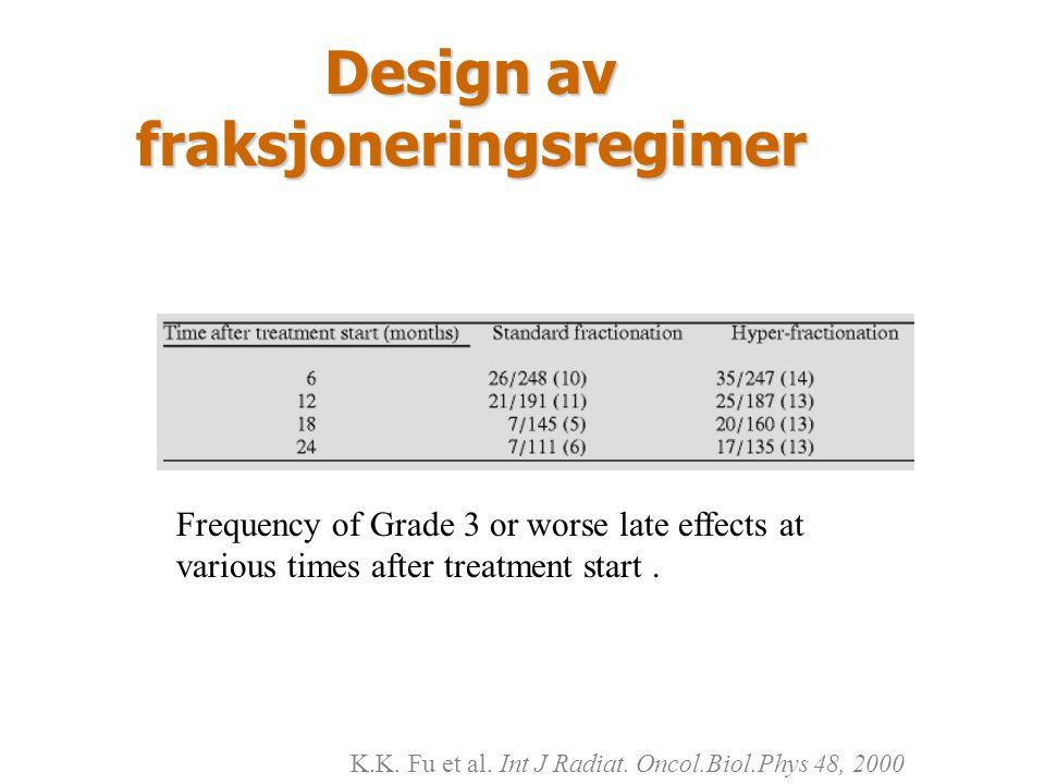 Design av fraksjoneringsregimer Frequency of Grade 3 or worse late effects at various times after treatment start. K.K. Fu et al. Int J Radiat. Oncol.