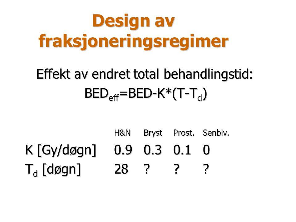 Design av fraksjoneringsregimer Effekt av endret total behandlingstid: BED eff =BED-K*(T-T d ) H&NBrystProst.Senbiv. K [Gy/døgn] 0.90.30.10 T d [døgn]