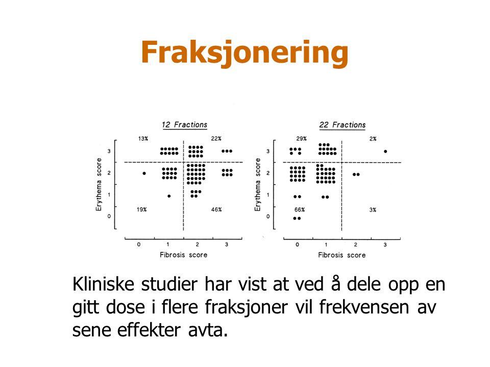 Fraksjonering n LQ-formelen beskriver celleoverlevelse etter en enkelt akutt bestråling: SF=e -(  *d+  *d 2 ) n Klinisk stråleterapi gis derimot fraksjonert; d.v.s.