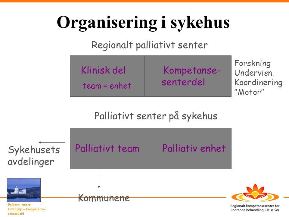 Palliativ enhet: Livshjelp – kompetanse - samarbeid Organisering i sykehus Klinisk del Kompetanse- senterdel Regionalt palliativt senter Palliativt se