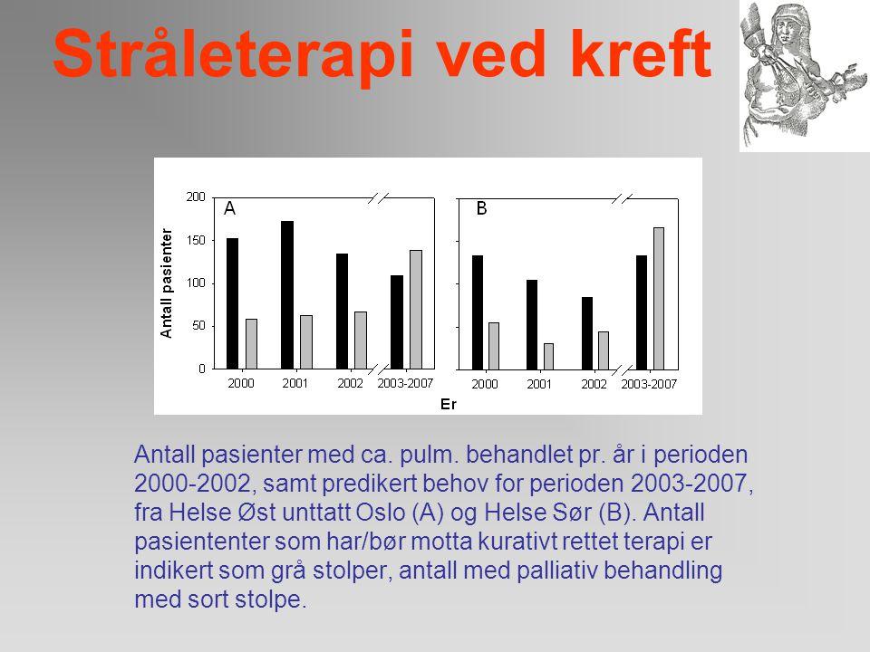Stråleterapi ved kreft Antall pasienter med ca. mammae behandlet pr. år i perioden 2000-2002, samt predikert behov for perioden 2003-2007, fra Helse Ø
