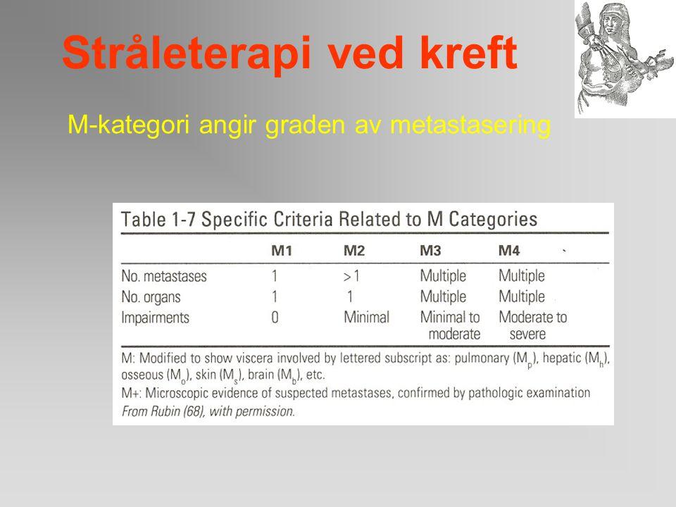 Stråleterapi ved kreft N-kategori angir involvering av glandler Philip Rubin, Tab. 1.6, side 9.