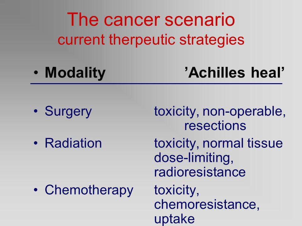 Stråleterapi ved kreft Hovedgrupper kreft –hud eller celler som kler organer (karsinomer) –blod (leukemier) –lymfekjertler (lymfomer) –muskler benvev (sarkomer)